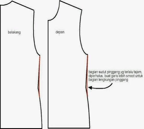 gambar-pola-baju