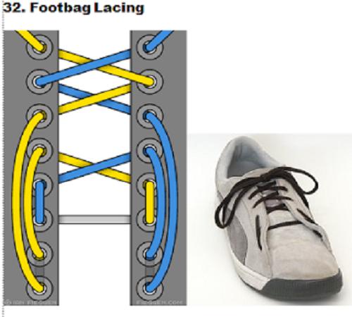 gaya mengikat tali sepatu 32
